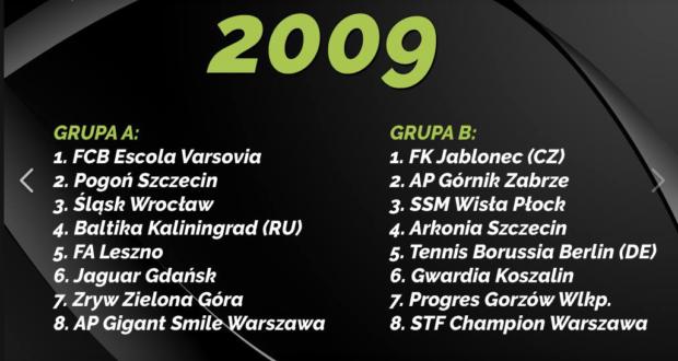 Arkonia Cup 2017 rocznik 2009