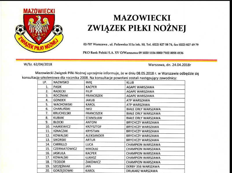 Kolejne powołania na konsultację Kadry Mazowsza dla zawodników Championa