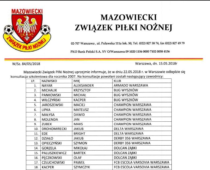 Następni zawodnicy Championa w Kadrze Mazowsza