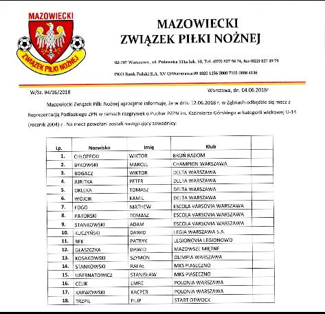 Marcel Bykowski w Kadrze Mazowsza w meczu o punkty