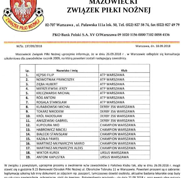 Powołania na konsultację Kadry Mazowsza dla zawodników Championa roczników 2008 i 2009